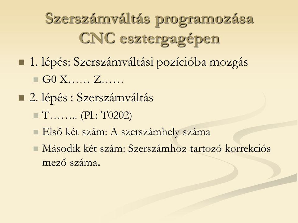 Szerszámváltás programozása CNC esztergagépen 1. lépés: Szerszámváltási pozícióba mozgás G0 X…… Z…… 2. lépés : Szerszámváltás T…….. (Pl.: T0202) Első