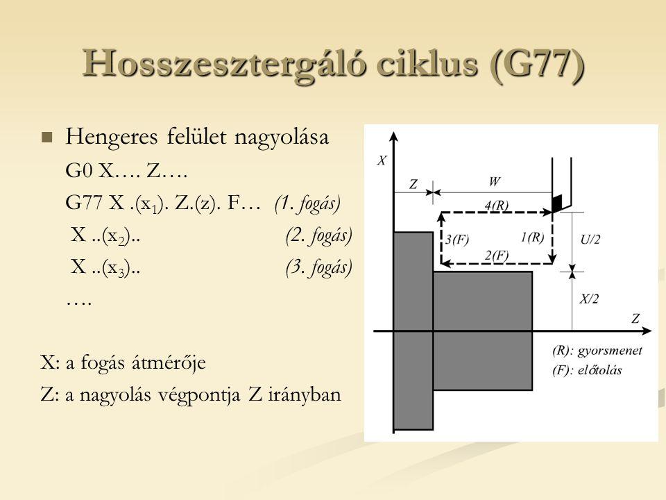 Hosszesztergáló ciklus (G77) Hengeres felület nagyolása G0 X…. Z…. G77 X.(x 1 ). Z.(z). F… (1. fogás) X..(x 2 ).. (2. fogás) X..(x 3 ).. (3. fogás) ….