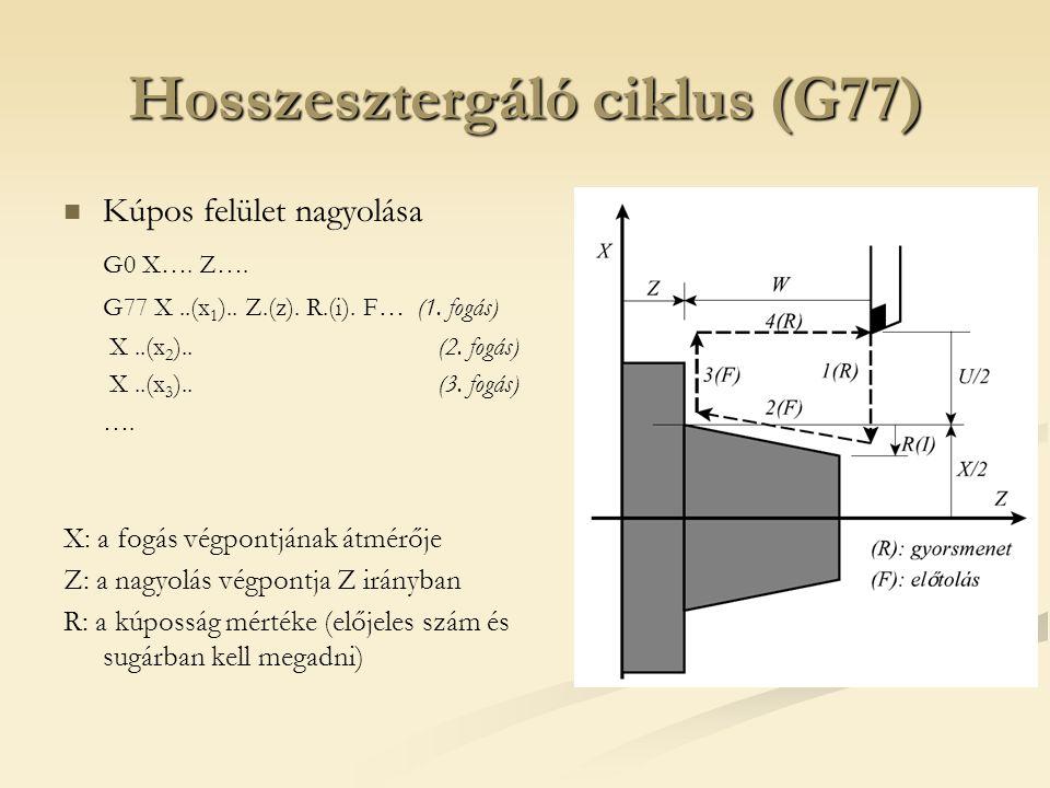 Hosszesztergáló ciklus (G77) Kúpos felület nagyolása G0 X…. Z…. G77 X..(x 1 ).. Z.(z). R.(i). F… (1. fogás) X..(x 2 ).. (2. fogás) X..(x 3 ).. (3. fog