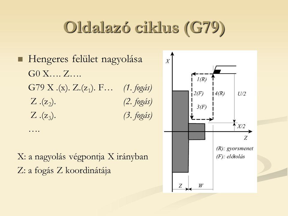 Oldalazó ciklus (G79) Hengeres felület nagyolása G0 X…. Z…. G79 X.(x). Z.(z 1 ). F… (1. fogás) Z.(z 2 ). (2. fogás) Z.(z 3 ). (3. fogás) …. X: a nagyo