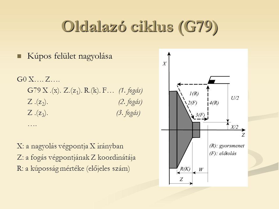 Oldalazó ciklus (G79) Kúpos felület nagyolása G0 X…. Z…. G79 X.(x). Z.(z 1 ). R.(k). F… (1. fogás) Z.(z 2 ). (2. fogás) Z.(z 3 ). (3. fogás) …. X: a n