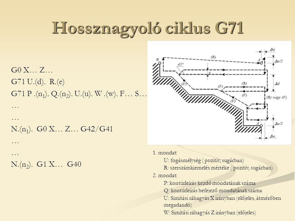Hossznagyoló ciklus G71 G0 X… Z… G71 U.(d). R.(e) G71 P.(n 1 ). Q.(n 2 ). U.(u). W.(w). F… S… … N.(n 1 ). G0 X… Z… G42/G41 … N.(n 2 ). G1 X… G40 1. mo
