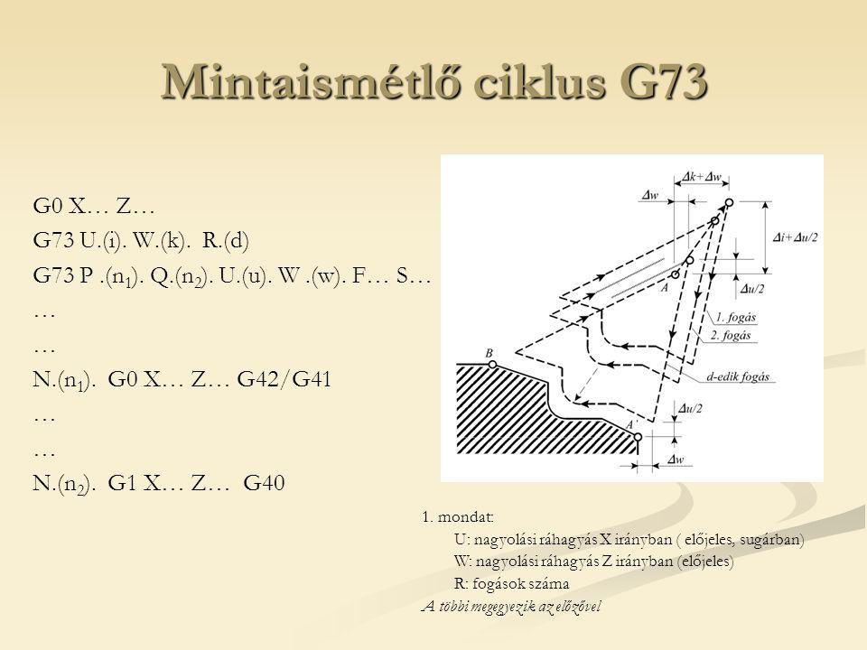 Mintaismétlő ciklus G73 G0 X… Z… G73 U.(i). W.(k). R.(d) G73 P.(n 1 ). Q.(n 2 ). U.(u). W.(w). F… S… … N.(n 1 ). G0 X… Z… G42/G41 … N.(n 2 ). G1 X… Z…