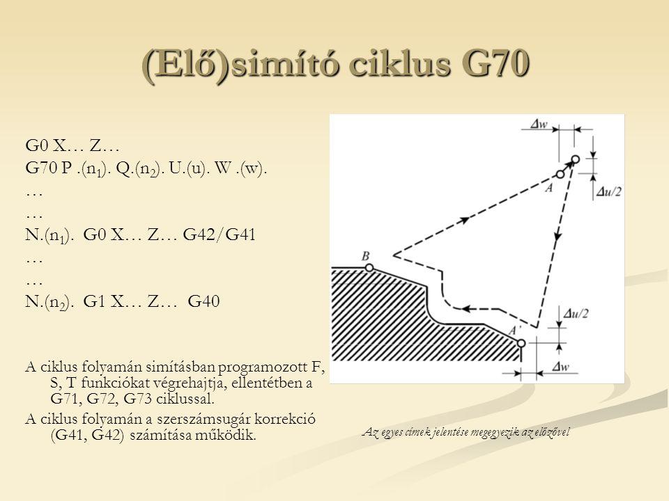 (Elő)simító ciklus G70 G0 X… Z… G70 P.(n 1 ). Q.(n 2 ). U.(u). W.(w). … N.(n 1 ). G0 X… Z… G42/G41 … N.(n 2 ). G1 X… Z… G40 A ciklus folyamán simításb