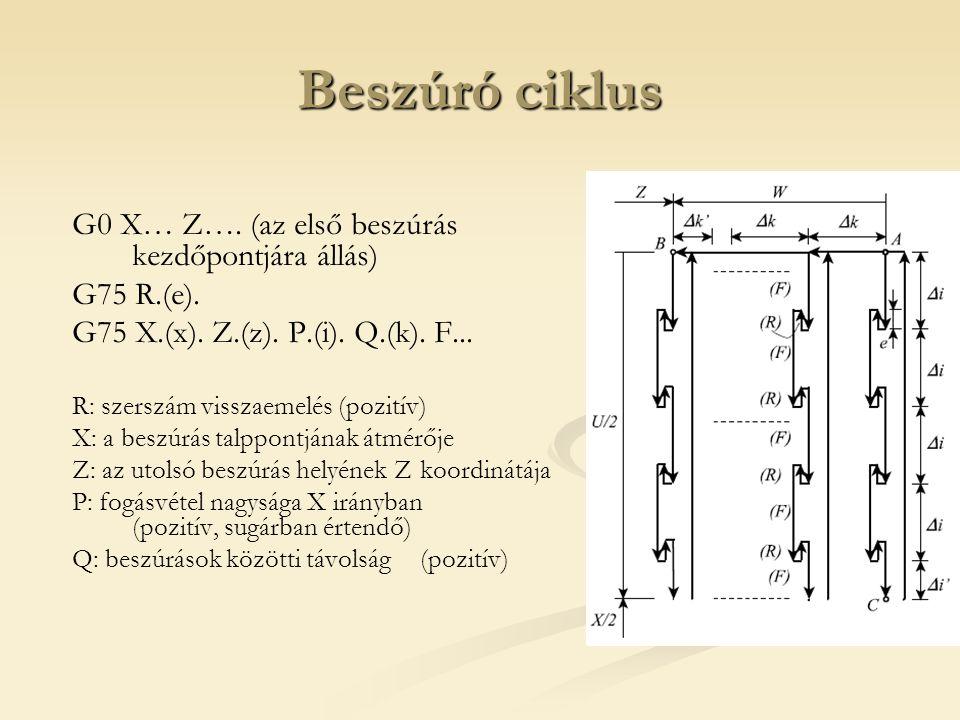 Beszúró ciklus G0 X… Z…. (az első beszúrás kezdőpontjára állás) G75 R.(e). G75 X.(x). Z.(z). P.(i). Q.(k). F... R: szerszám visszaemelés (pozitív) X: