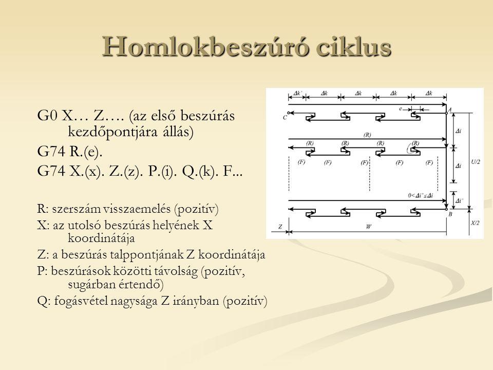 Homlokbeszúró ciklus G0 X… Z…. (az első beszúrás kezdőpontjára állás) G74 R.(e). G74 X.(x). Z.(z). P.(i). Q.(k). F... R: szerszám visszaemelés (pozití