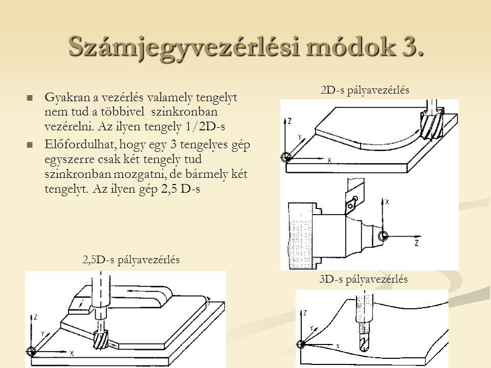 Számjegyvezérlési módok 3. 2D-s pályavezérlés 3D-s pályavezérlés Gyakran a vezérlés valamely tengelyt nem tud a többivel szinkronban vezérelni. Az ily