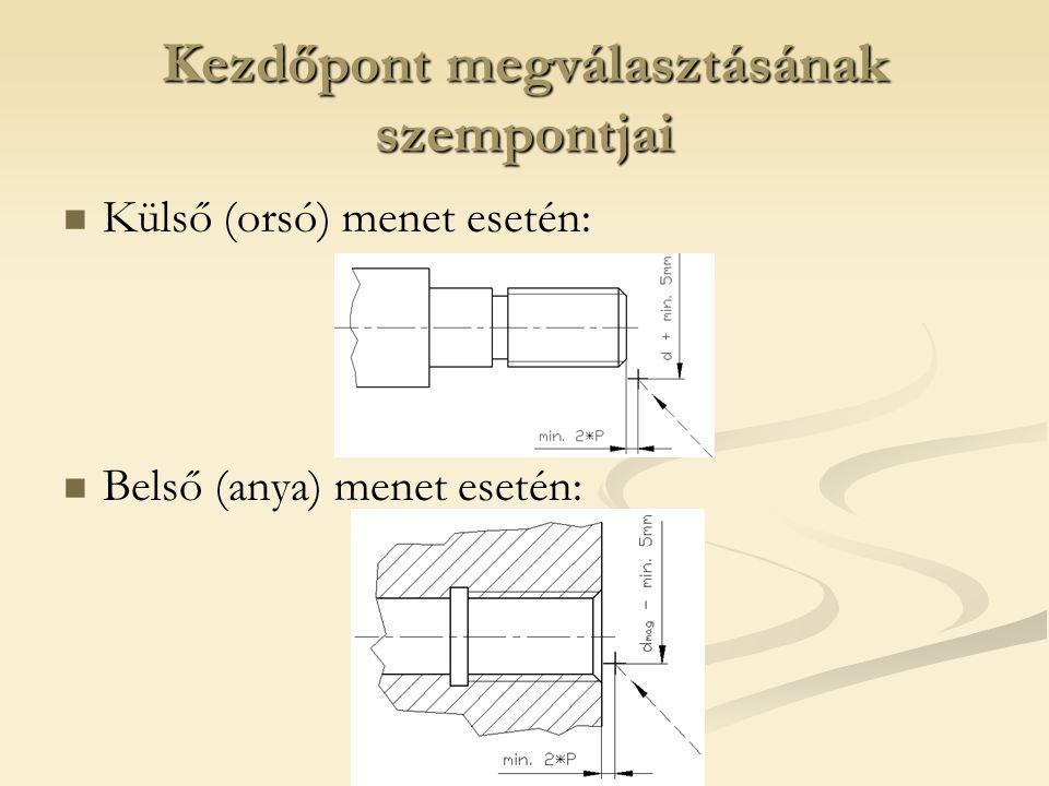 Kezdőpont megválasztásának szempontjai Külső (orsó) menet esetén: Belső (anya) menet esetén: