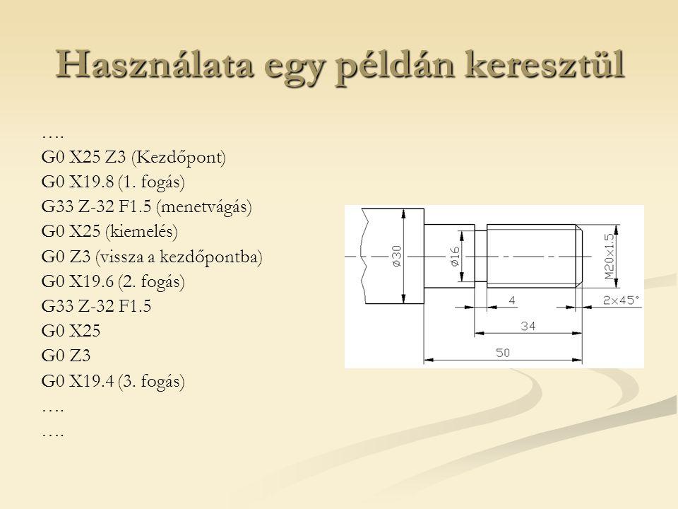 Használata egy példán keresztül …. G0 X25 Z3 (Kezdőpont) G0 X19.8 (1. fogás) G33 Z-32 F1.5 (menetvágás) G0 X25 (kiemelés) G0 Z3 (vissza a kezdőpontba)