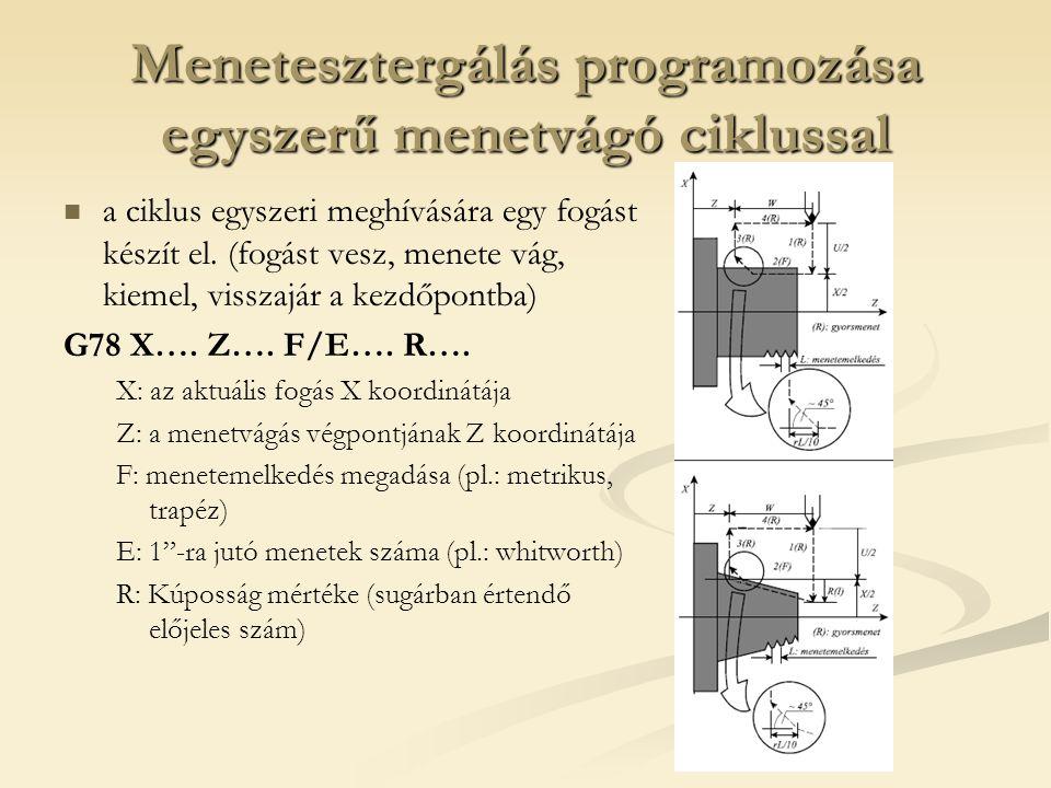 Menetesztergálás programozása egyszerű menetvágó ciklussal a ciklus egyszeri meghívására egy fogást készít el. (fogást vesz, menete vág, kiemel, vissz