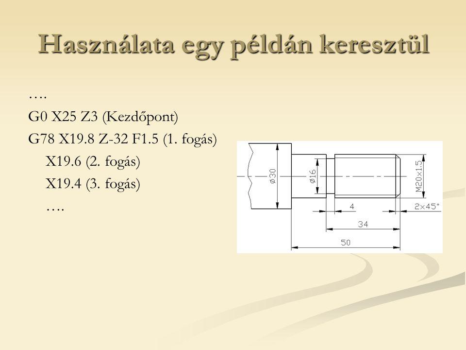 Használata egy példán keresztül …. G0 X25 Z3 (Kezdőpont) G78 X19.8 Z-32 F1.5 (1. fogás) X19.6 (2. fogás) X19.4 (3. fogás) ….