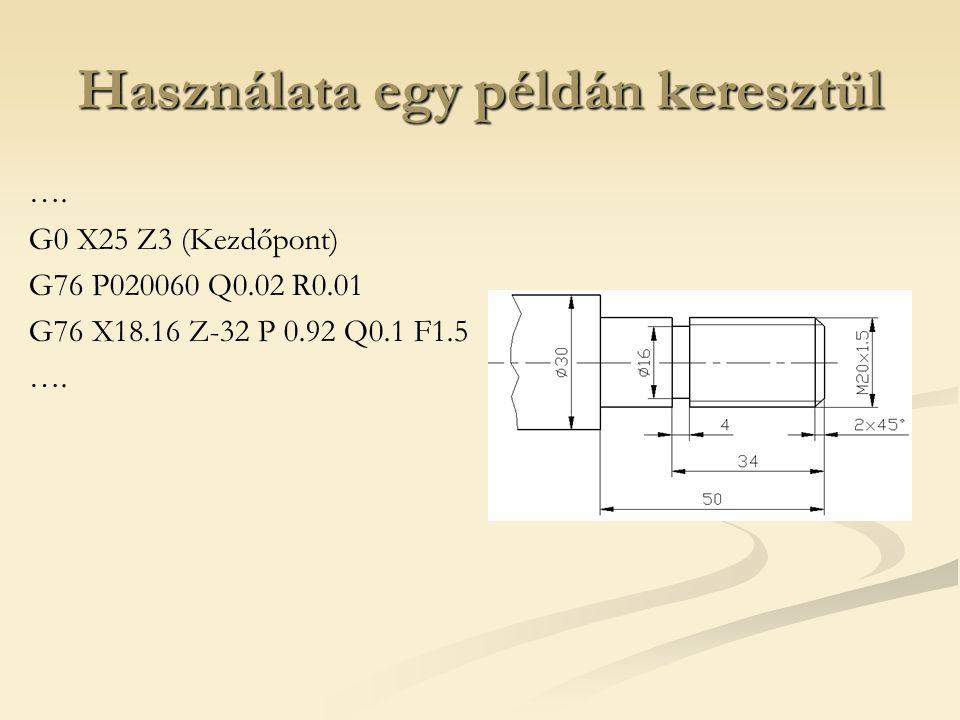 Használata egy példán keresztül …. G0 X25 Z3 (Kezdőpont) G76 P020060 Q0.02 R0.01 G76 X18.16 Z-32 P 0.92 Q0.1 F1.5 ….