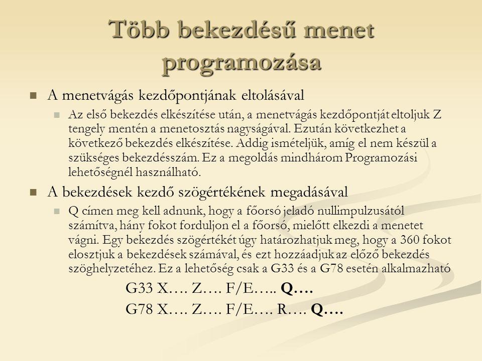 Több bekezdésű menet programozása A menetvágás kezdőpontjának eltolásával Az első bekezdés elkészítése után, a menetvágás kezdőpontját eltoljuk Z teng