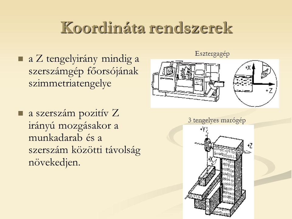 Koordináta rendszerek a Z tengelyirány mindig a szerszámgép főorsójának szimmetriatengelye a szerszám pozitív Z irányú mozgásakor a munkadarab és a sz