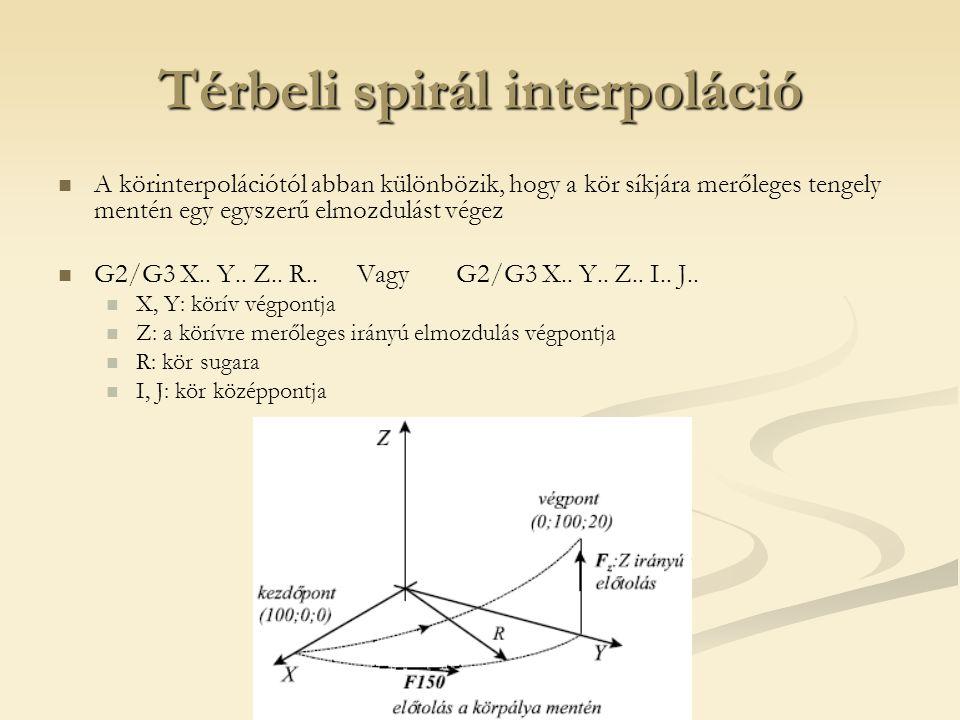 Térbeli spirál interpoláció A körinterpolációtól abban különbözik, hogy a kör síkjára merőleges tengely mentén egy egyszerű elmozdulást végez G2/G3 X.