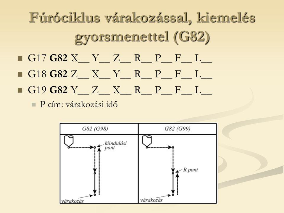 Fúróciklus várakozással, kiemelés gyorsmenettel (G82) G17 G82 X__ Y__ Z__ R__ P__ F__ L__ G18 G82 Z__ X__ Y__ R__ P__ F__ L__ G19 G82 Y__ Z__ X__ R__