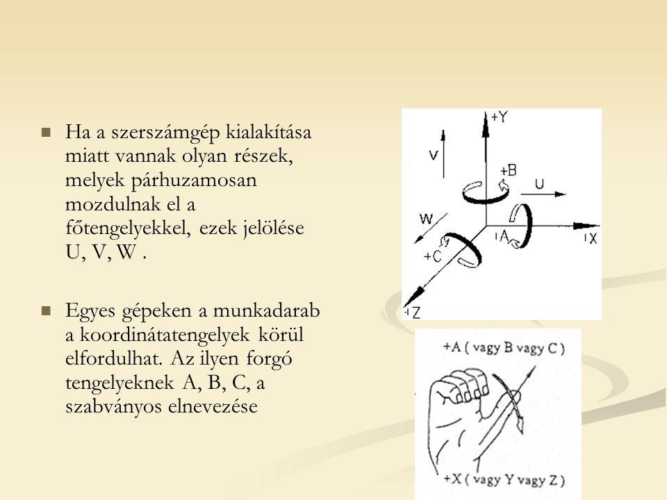 Ha a szerszámgép kialakítása miatt vannak olyan részek, melyek párhuzamosan mozdulnak el a főtengelyekkel, ezek jelölése U, V, W. Egyes gépeken a munk