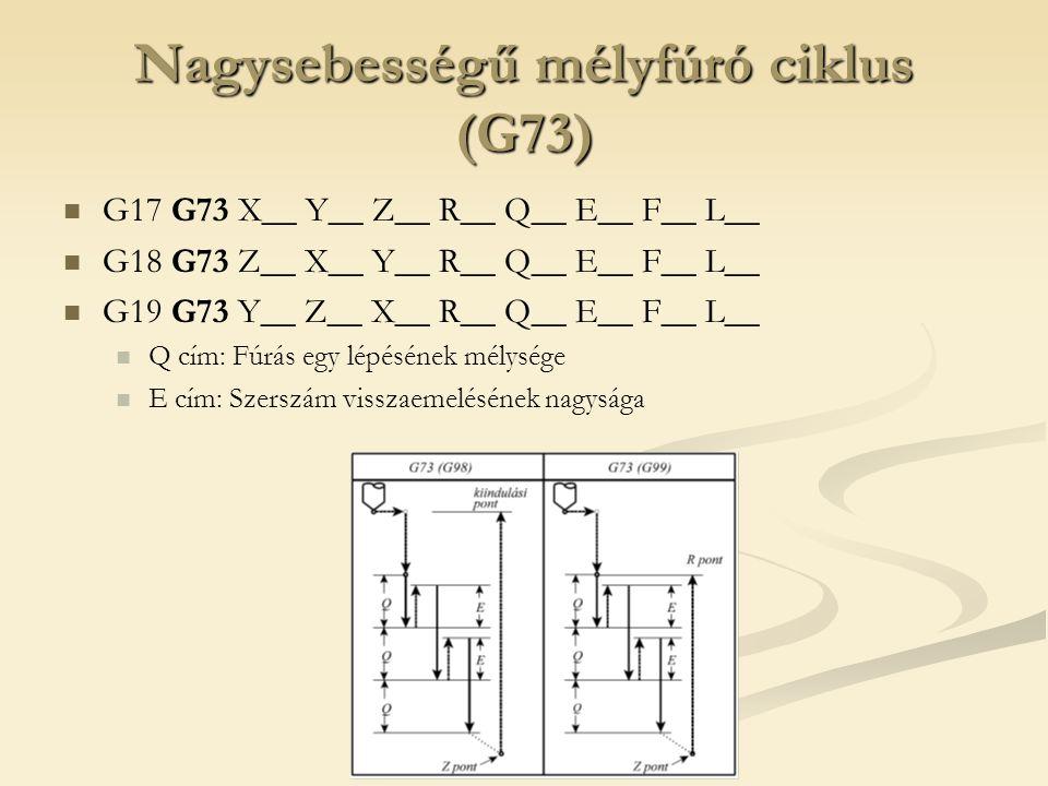 Nagysebességű mélyfúró ciklus (G73) G17 G73 X__ Y__ Z__ R__ Q__ E__ F__ L__ G18 G73 Z__ X__ Y__ R__ Q__ E__ F__ L__ G19 G73 Y__ Z__ X__ R__ Q__ E__ F_