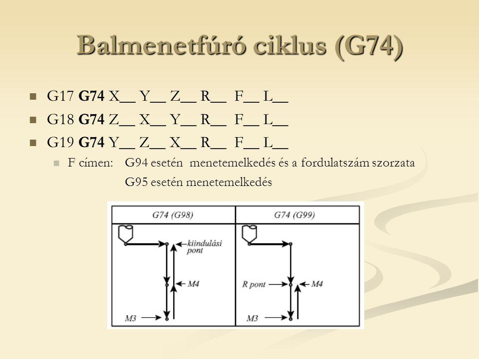 Balmenetfúró ciklus (G74) G17 G74 X__ Y__ Z__ R__ F__ L__ G18 G74 Z__ X__ Y__ R__ F__ L__ G19 G74 Y__ Z__ X__ R__ F__ L__ F címen:G94 esetén menetemel