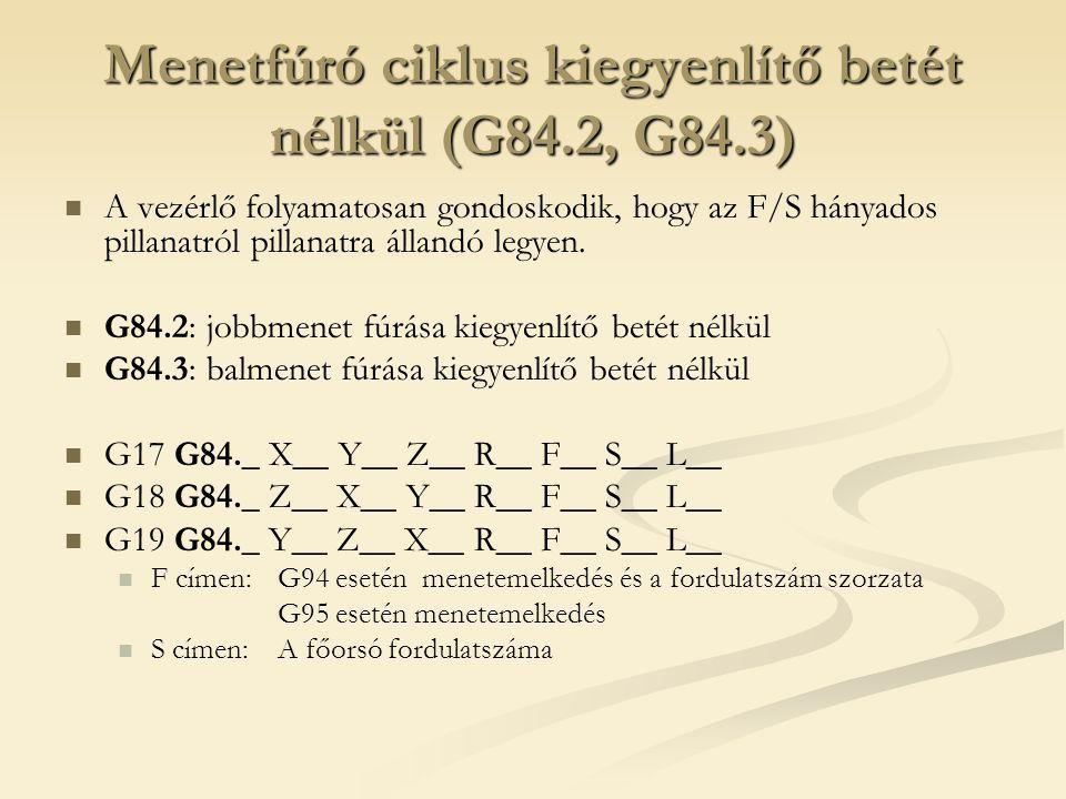 Menetfúró ciklus kiegyenlítő betét nélkül (G84.2, G84.3) A vezérlő folyamatosan gondoskodik, hogy az F/S hányados pillanatról pillanatra állandó legye