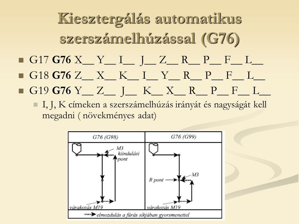 Kiesztergálás automatikus szerszámelhúzással (G76) G17 G76 X__ Y__ I__ J__ Z__ R__ P__ F__ L__ G18 G76 Z__ X__ K__ I__ Y__ R__ P__ F__ L__ G19 G76 Y__