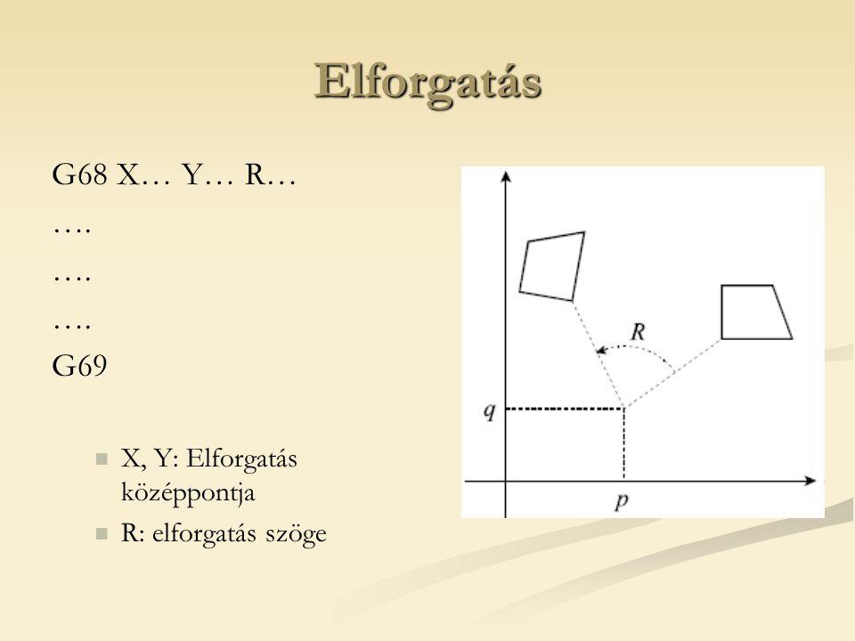 Elforgatás G68 X… Y… R… …. G69 X, Y: Elforgatás középpontja R: elforgatás szöge