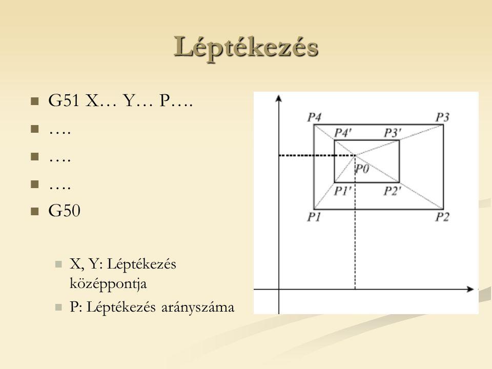 Léptékezés G51 X… Y… P…. …. G50 X, Y: Léptékezés középpontja P: Léptékezés arányszáma