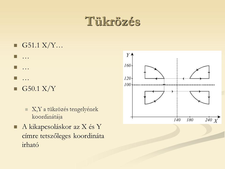 Tükrözés G51.1 X/Y… … G50.1 X/Y X,Y a tükrözés tengelyének koordinátája A kikapcsoláskor az X és Y címre tetszőleges koordináta irható