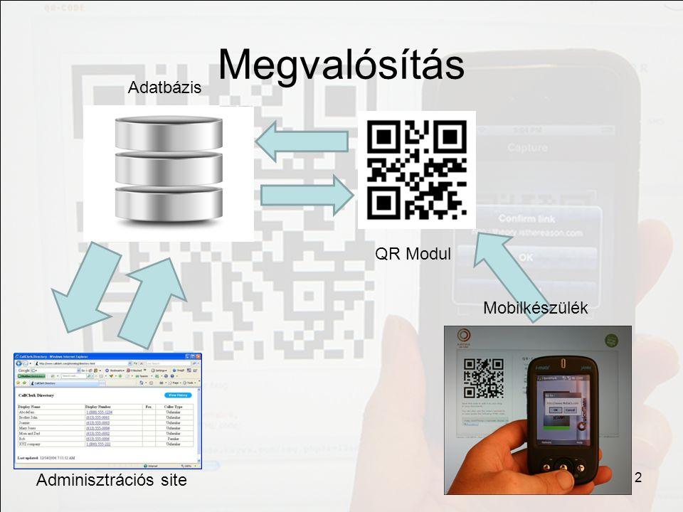 Szerver oldali modul Adatbázis létrehozása a megfelelő attribútumokkal QRkód generálás kiválasztott adatokból Kommunikáció megoldás mobilkészülékkel Kinyert adatok feldolgozása, összehasonlítása 3