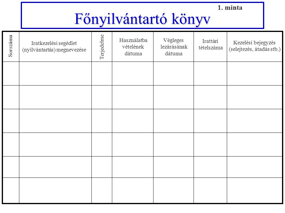 Megnevezések az oktatás során: Minta Hivatal (MH) Minősített adatot kezelő szerv: Minta Hivatal (MH) Dr. Minta Csaba Szervezet vezetője: Dr. Minta Csa