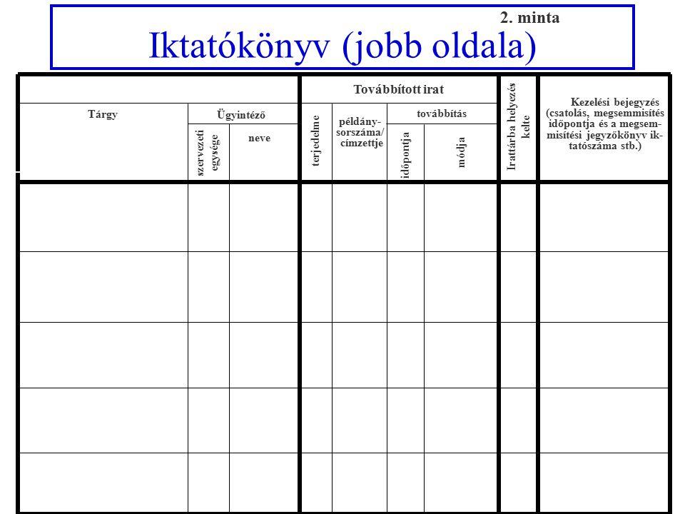 Feladó: Állami Futárszolgálat Központi Levélrendező Alosztály Listaszám: N000021 Oldalszám: 1/1 1.