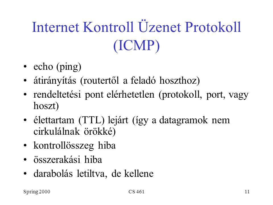 Spring 2000CS 46111 Internet Kontroll Üzenet Protokoll (ICMP) echo (ping) átirányítás (routertől a feladó hoszthoz) rendeltetési pont elérhetetlen (protokoll, port, vagy hoszt) élettartam (TTL) lejárt (így a datagramok nem cirkulálnak örökké) kontrollösszeg hiba összerakási hiba darabolás letiltva, de kellene