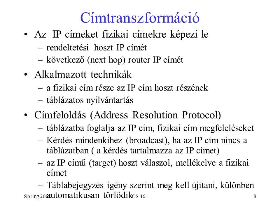 Spring 2000CS 4618 Címtranszformáció Az IP címeket fizikai címekre képezi le –rendeltetési hoszt IP címét –következő (next hop) router IP címét Alkalmazott technikák –a fizikai cím része az IP cím hoszt részének –táblázatos nyilvántartás Címfeloldás (Address Resolution Protocol) –táblázatba foglalja az IP cím, fizikai cím megfeleléseket –Kérdés mindenkihez (broadcast), ha az IP cím nincs a táblázatban ( a kérdés tartalmazza az IP címet) –az IP című (target) hoszt válaszol, mellékelve a fizikai címet –Táblabejegyzés igény szerint meg kell újítani, különben automatikusan törlődik