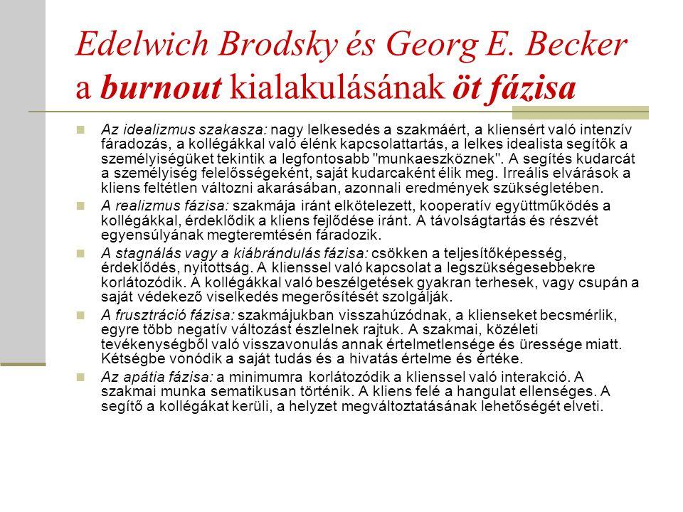Edelwich Brodsky és Georg E. Becker a burnout kialakulásának öt fázisa Az idealizmus szakasza: nagy lelkesedés a szakmáért, a kliensért való intenzív