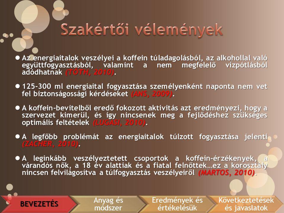 BEVEZETÉS Anyag és módszer Eredmények és értékelésük Következtetések és javaslatok (KOZMA, KUKUCSKA és JASÁK, 2009) 2.