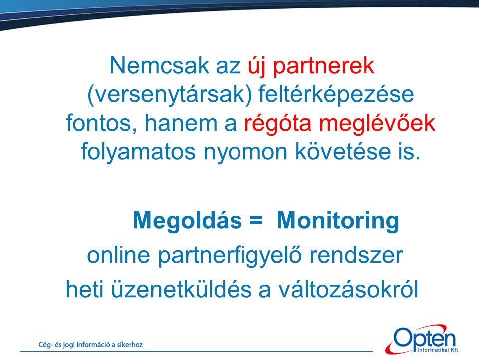 Nemcsak az új partnerek (versenytársak) feltérképezése fontos, hanem a régóta meglévőek folyamatos nyomon követése is. Megoldás = Monitoring online pa