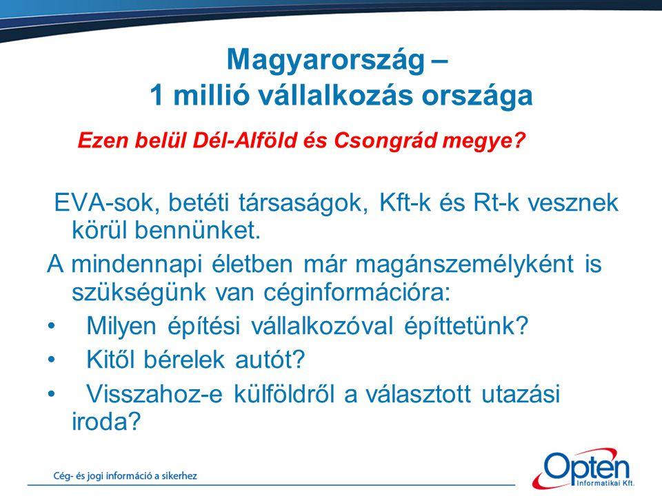 Magyarország – 1 millió vállalkozás országa EVA-sok, betéti társaságok, Kft-k és Rt-k vesznek körül bennünket. A mindennapi életben már magánszemélyké