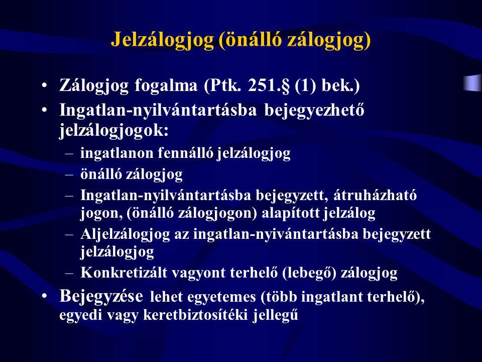 Jelzálogjog (önálló zálogjog) Zálogjog fogalma (Ptk. 251.§ (1) bek.) Ingatlan-nyilvántartásba bejegyezhető jelzálogjogok: –ingatlanon fennálló jelzálo