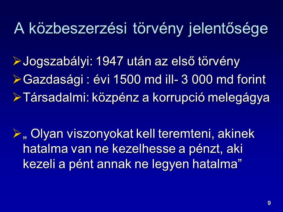 9 A közbeszerzési törvény jelentősége  Jogszabályi: 1947 után az első törvény  Gazdasági : évi 1500 md ill- 3 000 md forint  Társadalmi: közpénz a