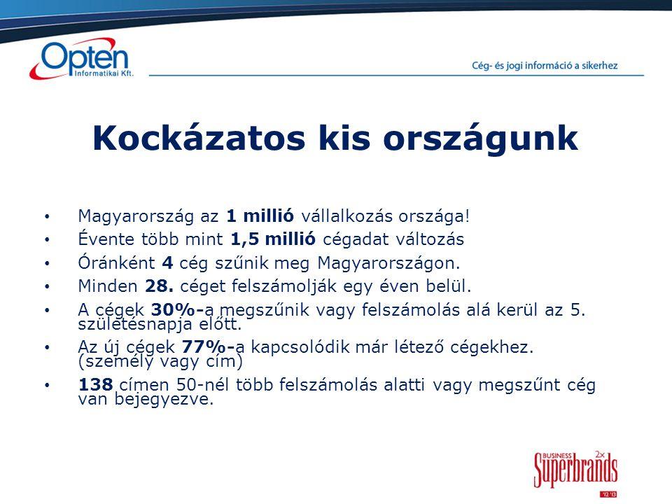Kockázatos kis országunk Magyarország az 1 millió vállalkozás országa.