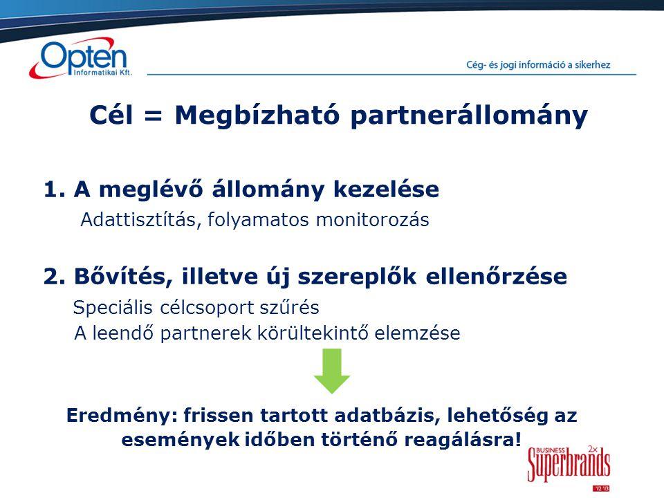 Cél = Megbízható partnerállomány 1.