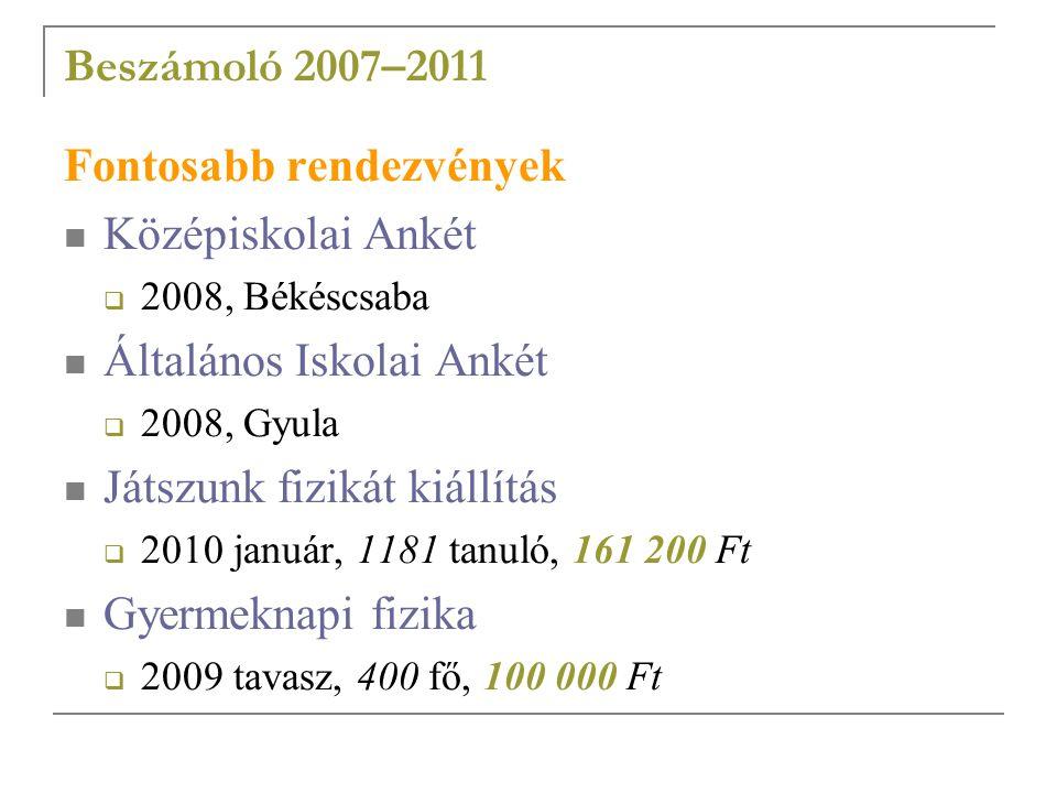Beszámoló 2007–2011 Versenyek Eötvös Verseny  2007–2011 között minden évben megszerveztük  2008.