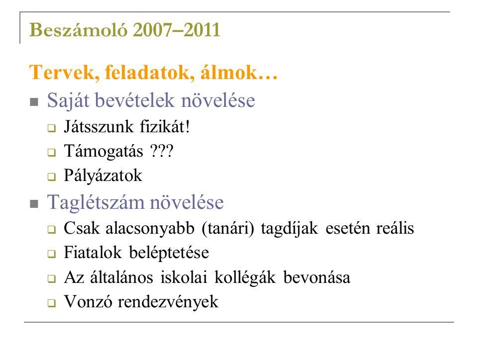 Beszámoló 2007–2011 Tervek, feladatok, álmok… Saját bevételek növelése  Játsszunk fizikát.