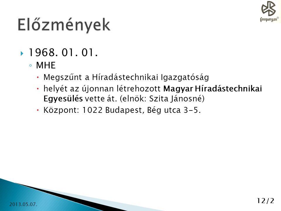  1968. 01. 01. ◦ MHE  Megszűnt a Híradástechnikai Igazgatóság  helyét az újonnan létrehozott Magyar Híradástechnikai Egyesülés vette át. (elnök: Sz