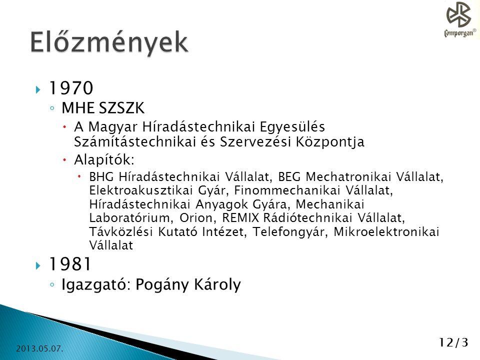  1970 ◦ MHE SZSZK  A Magyar Híradástechnikai Egyesülés Számítástechnikai és Szervezési Központja  Alapítók:  BHG Híradástechnikai Vállalat, BEG Me