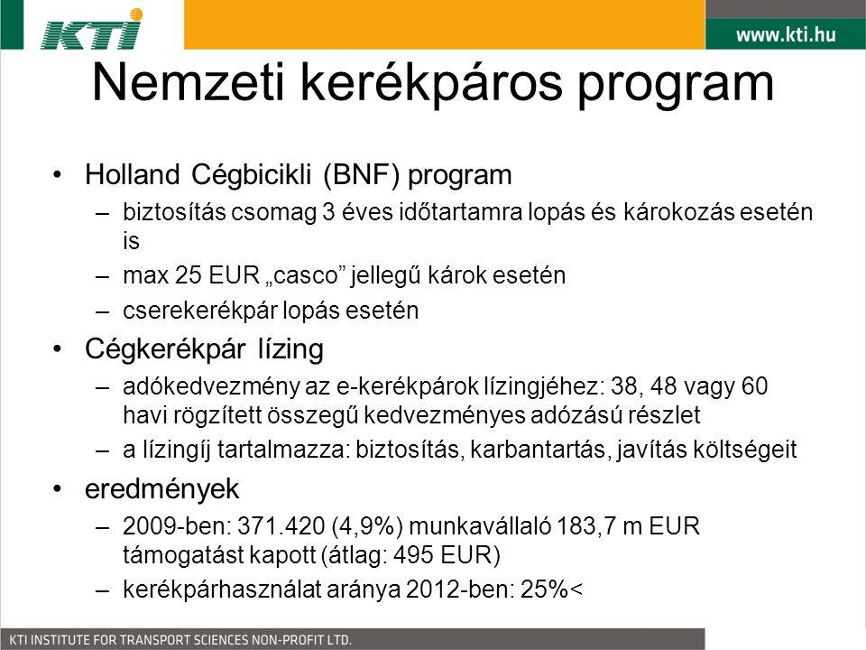 """Holland Cégbicikli (BNF) program –biztosítás csomag 3 éves időtartamra lopás és károkozás esetén is –max 25 EUR """"casco jellegű károk esetén –cserekerékpár lopás esetén Cégkerékpár lízing –adókedvezmény az e-kerékpárok lízingjéhez: 38, 48 vagy 60 havi rögzített összegű kedvezményes adózású részlet –a lízingíj tartalmazza: biztosítás, karbantartás, javítás költségeit eredmények –2009-ben: 371.420 (4,9%) munkavállaló 183,7 m EUR támogatást kapott (átlag: 495 EUR) –kerékpárhasználat aránya 2012-ben: 25%< Nemzeti kerékpáros program"""
