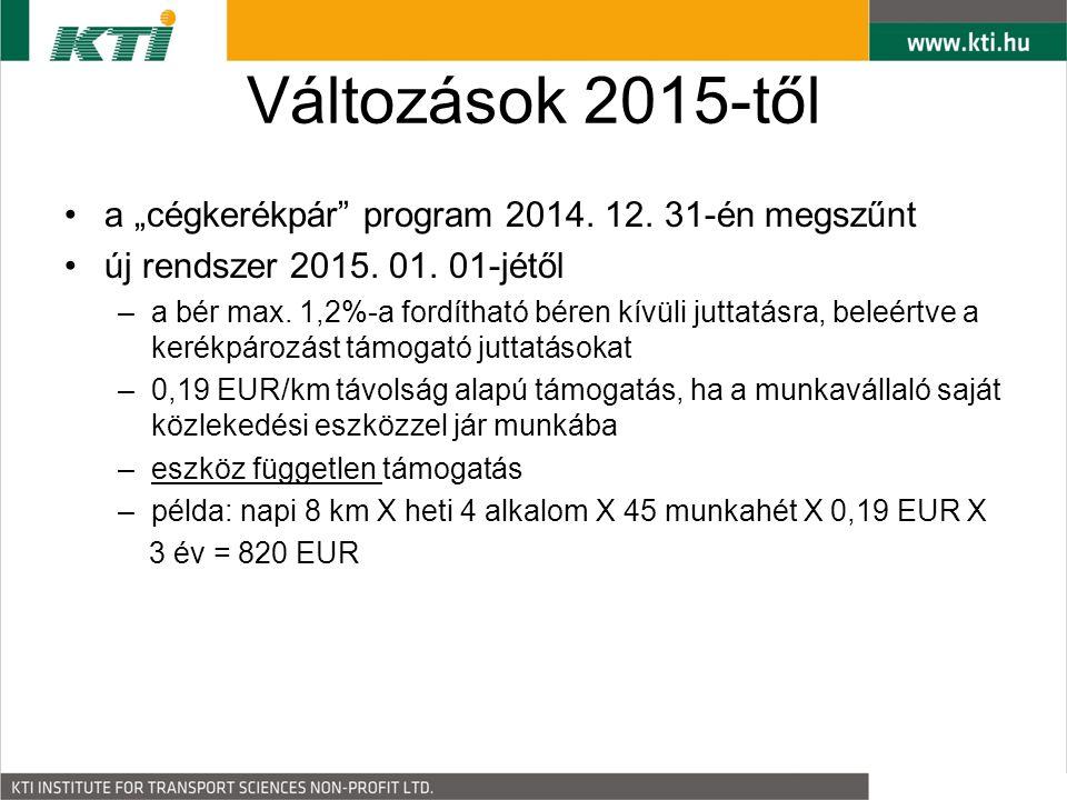 """Változások 2015-től a """"cégkerékpár program 2014. 12."""