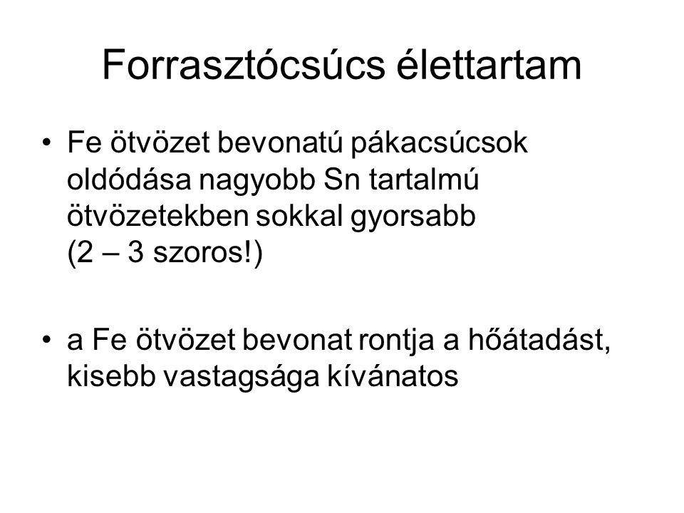 Forrasztócsúcs élettartam Fe ötvözet bevonatú pákacsúcsok oldódása nagyobb Sn tartalmú ötvözetekben sokkal gyorsabb (2 – 3 szoros!) a Fe ötvözet bevon