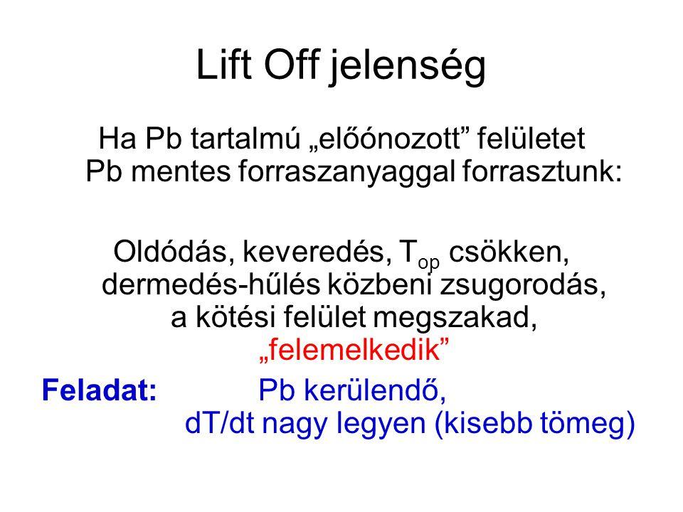 """Lift Off jelenség Ha Pb tartalmú """"előónozott"""" felületet Pb mentes forraszanyaggal forrasztunk: Oldódás, keveredés, T op csökken, dermedés-hűlés közben"""
