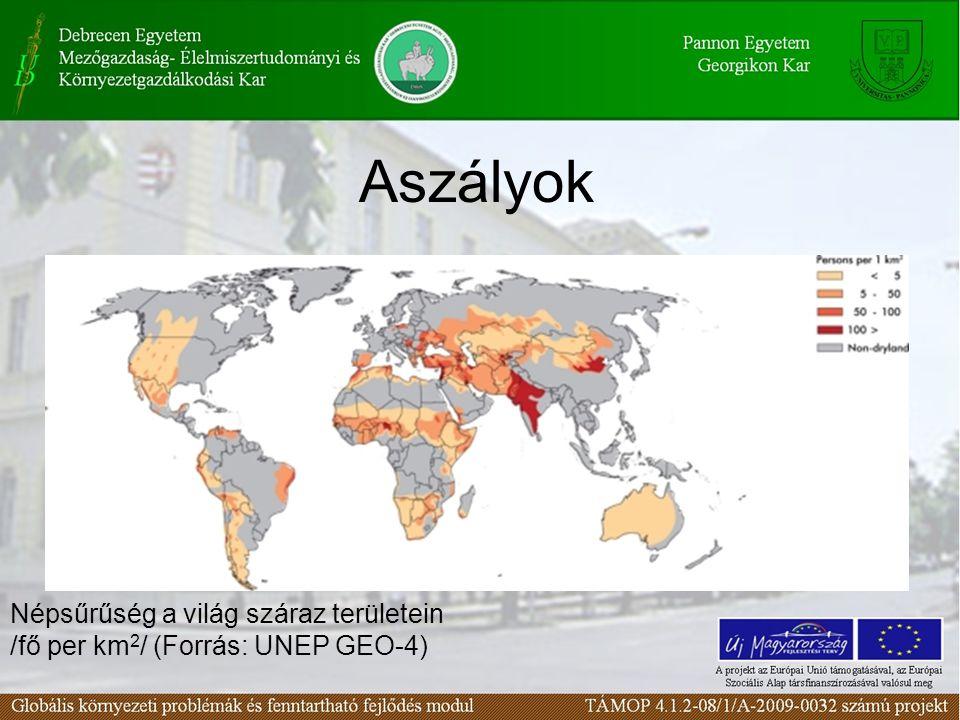 Aszályok Népsűrűség a világ száraz területein /fő per km 2 / (Forrás: UNEP GEO-4)